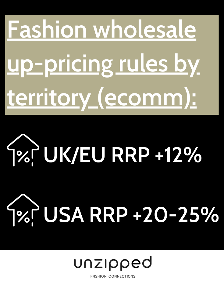 up-pricing rules